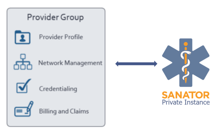 Provider Group Graphic 1